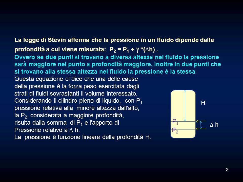 La legge di Stevin afferma che la pressione in un fluido dipende dalla profondità a cui viene misurata: P2 = P1 + g *(∆h) .