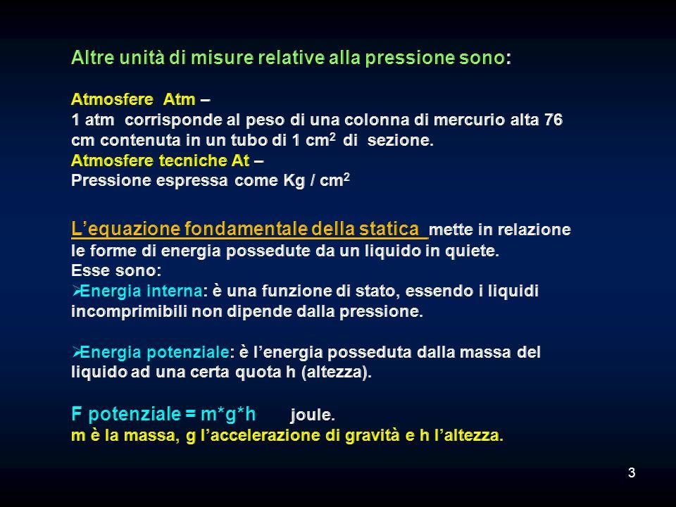 Altre unità di misure relative alla pressione sono: