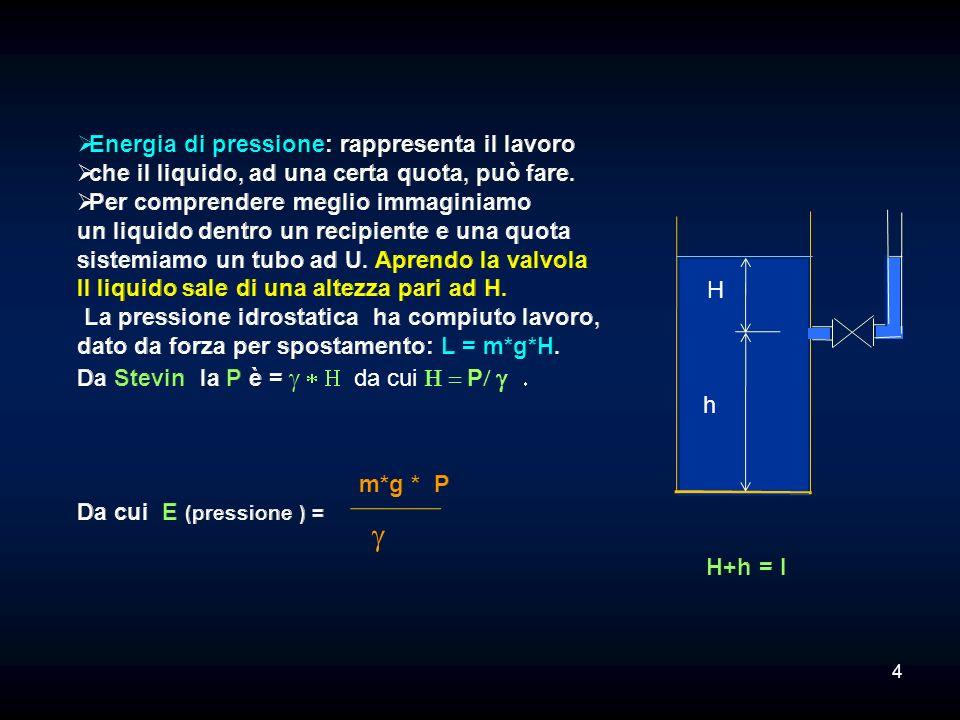 g Energia di pressione: rappresenta il lavoro