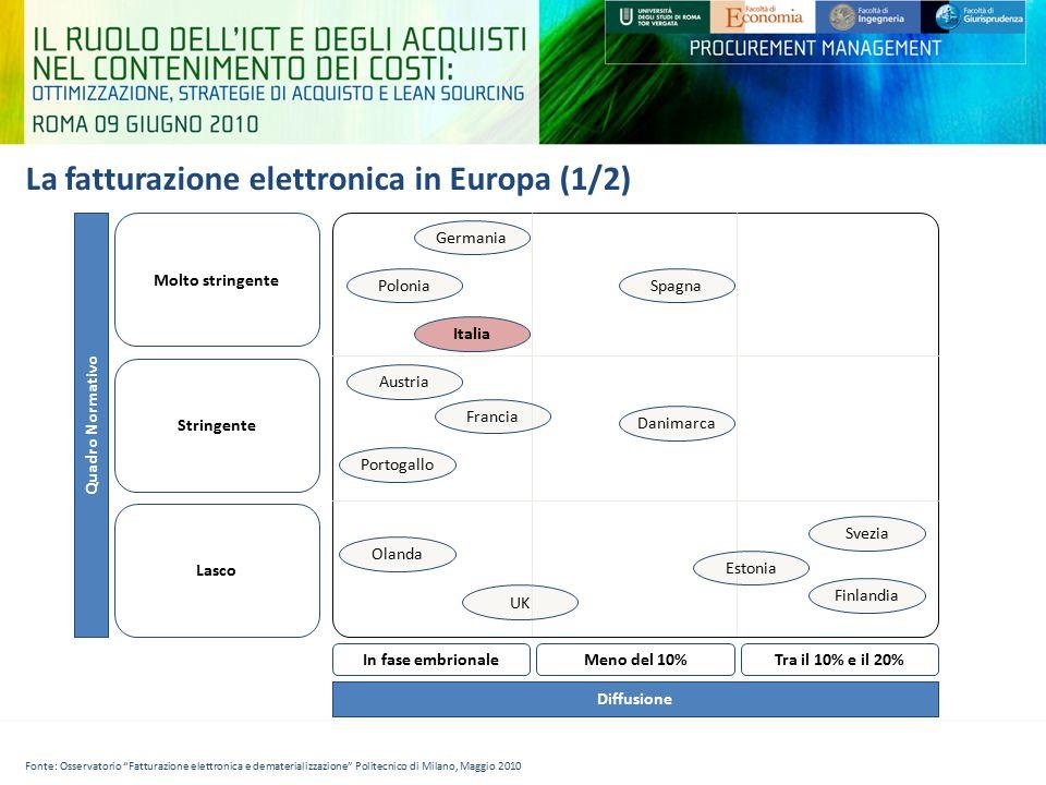 La fatturazione elettronica in Europa (1/2)
