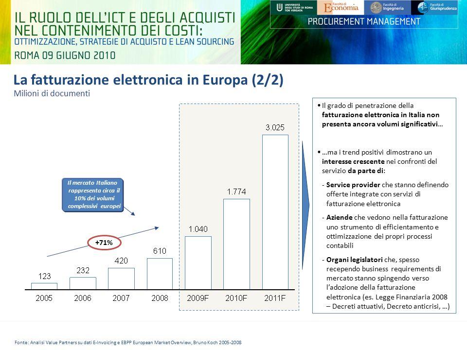 La fatturazione elettronica in Europa (2/2)