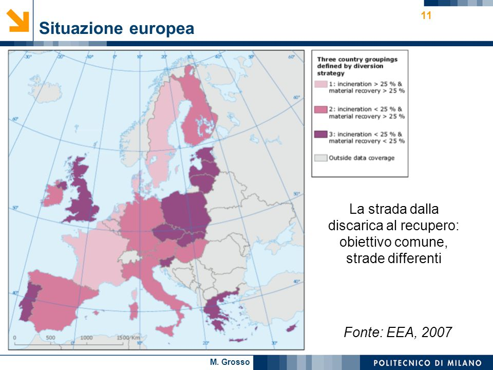 Situazione europea La strada dalla discarica al recupero: obiettivo comune, strade differenti.