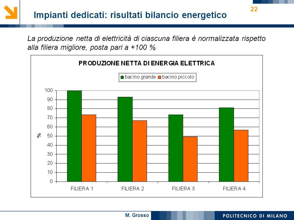 Impianti dedicati: risultati bilancio energetico