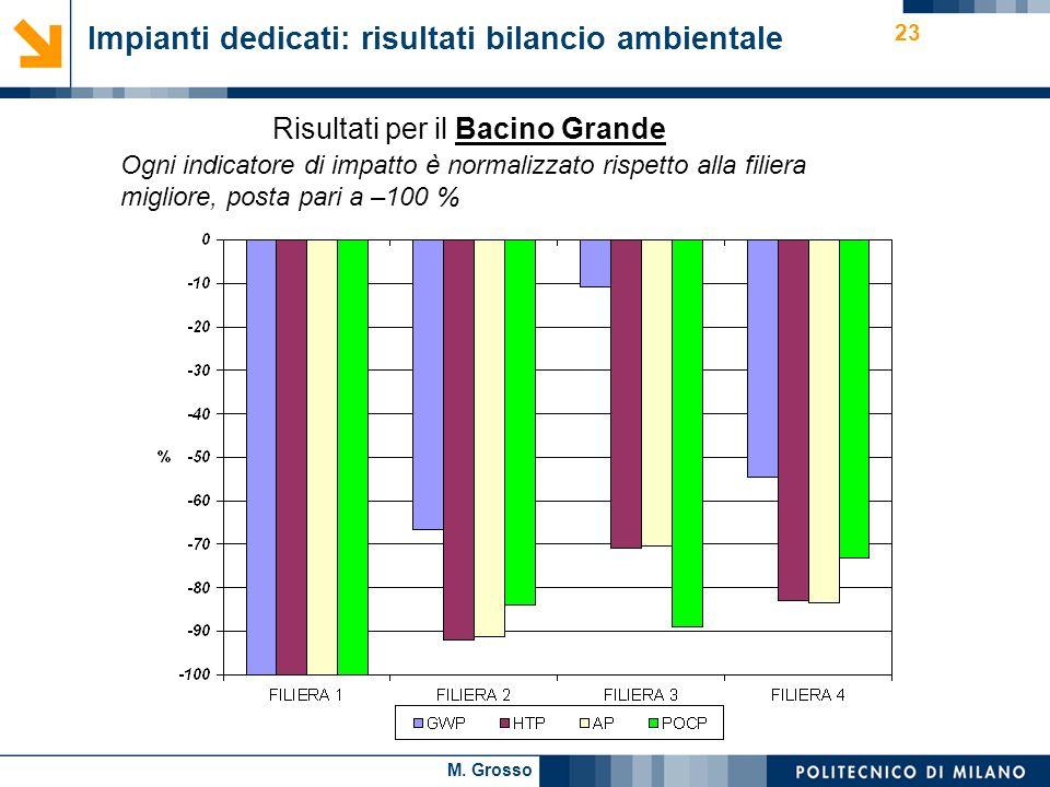 Impianti dedicati: risultati bilancio ambientale