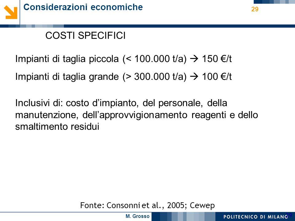Fonte: Consonni et al., 2005; Cewep