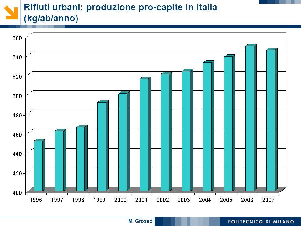 Rifiuti urbani: produzione pro-capite in Italia (kg/ab/anno)