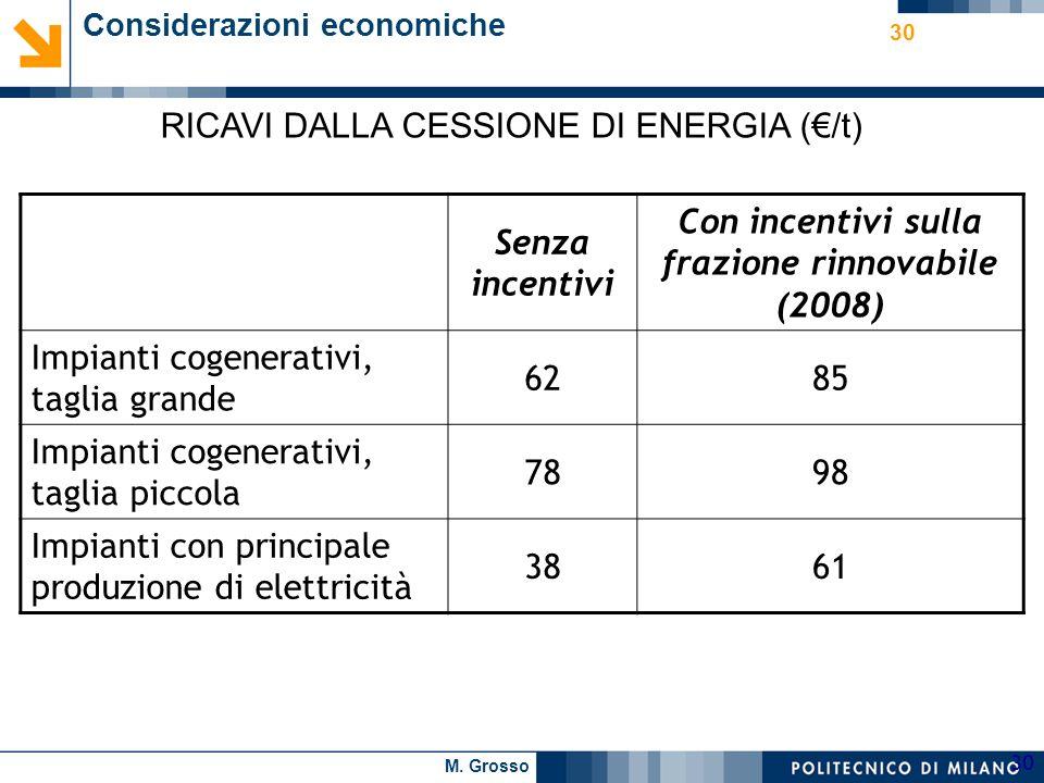 Con incentivi sulla frazione rinnovabile (2008)