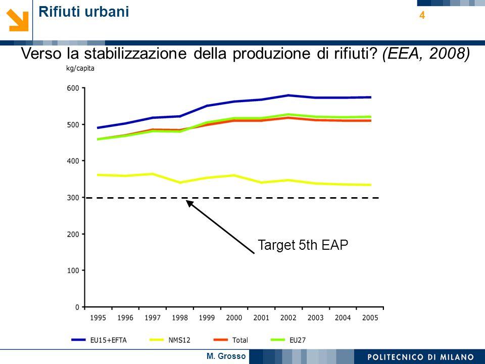 Verso la stabilizzazione della produzione di rifiuti (EEA, 2008)