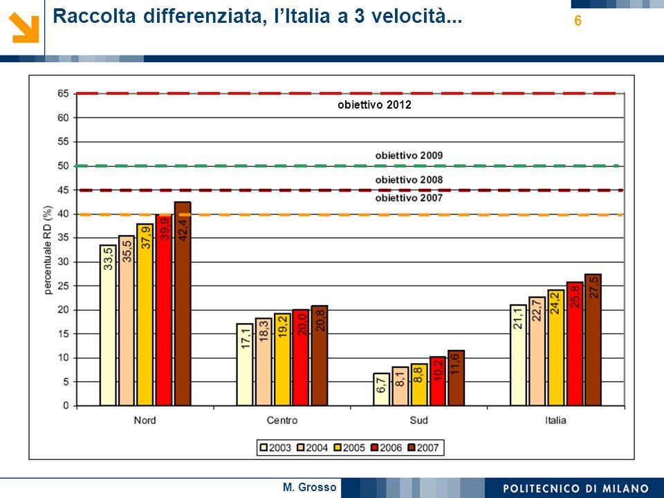 Raccolta differenziata, l'Italia a 3 velocità...