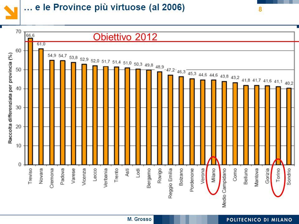 … e le Province più virtuose (al 2006)