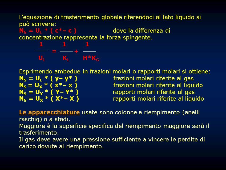 L'equazione di trasferimento globale riferendoci al lato liquido si può scrivere: