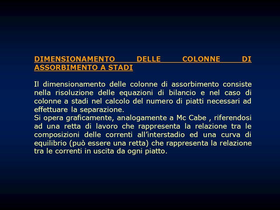 DIMENSIONAMENTO DELLE COLONNE DI ASSORBIMENTO A STADI