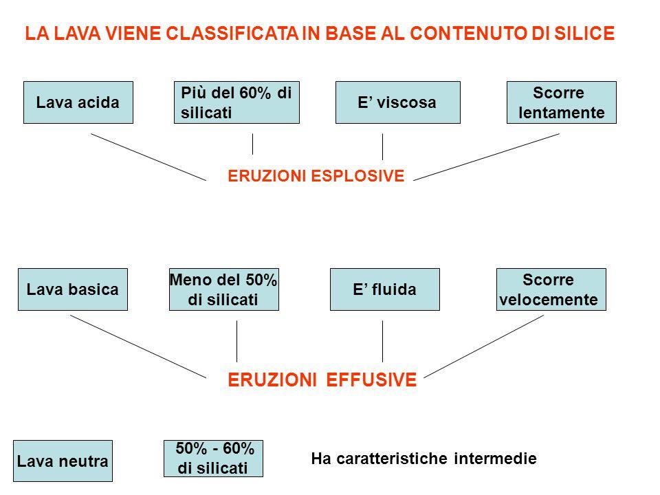 LA LAVA VIENE CLASSIFICATA IN BASE AL CONTENUTO DI SILICE