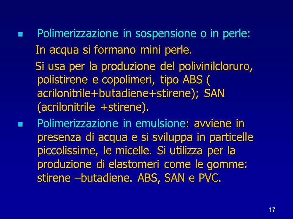 Polimerizzazione in sospensione o in perle: