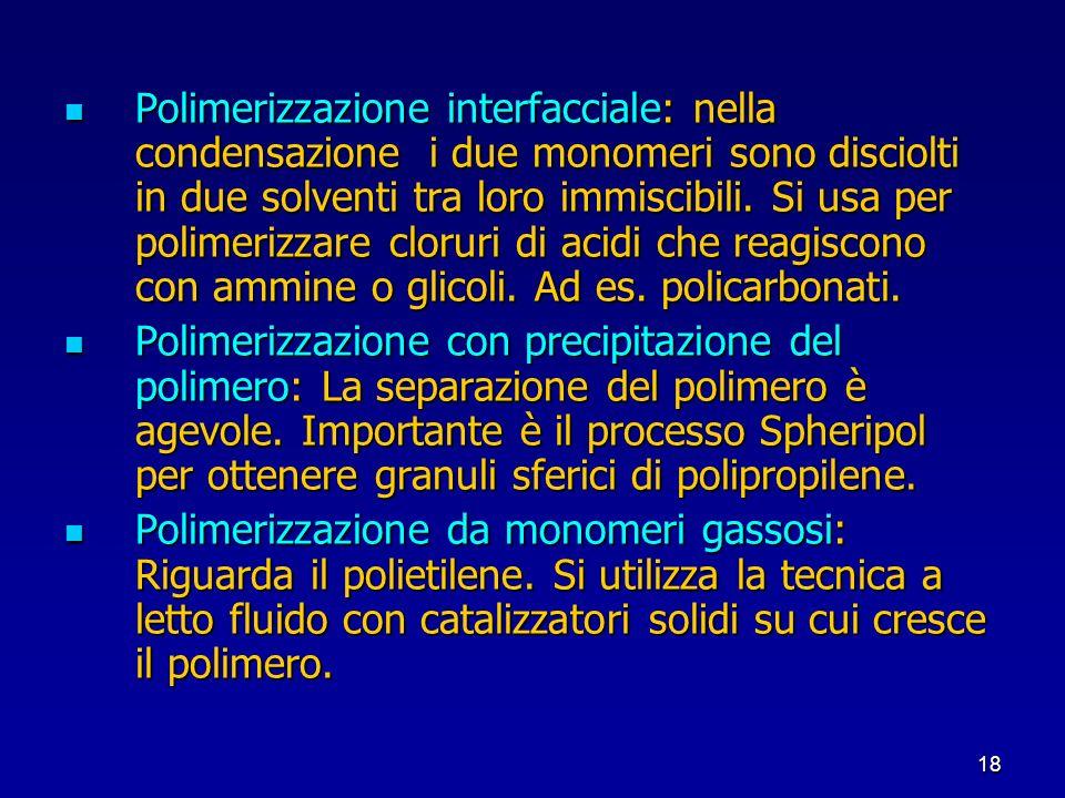 Polimerizzazione interfacciale: nella condensazione i due monomeri sono disciolti in due solventi tra loro immiscibili. Si usa per polimerizzare cloruri di acidi che reagiscono con ammine o glicoli. Ad es. policarbonati.