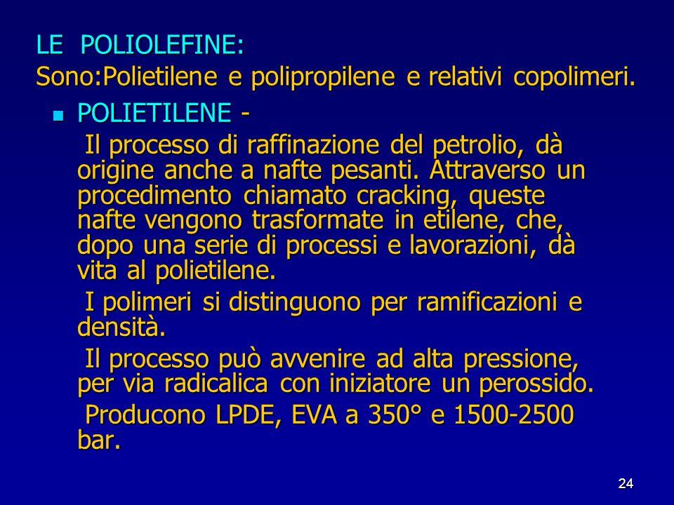 LE POLIOLEFINE: Sono:Polietilene e polipropilene e relativi copolimeri.