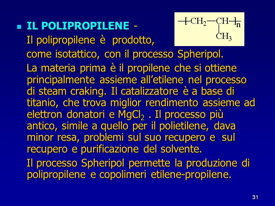 IL POLIPROPILENE - Il polipropilene è prodotto, come isotattico, con il processo Spheripol.