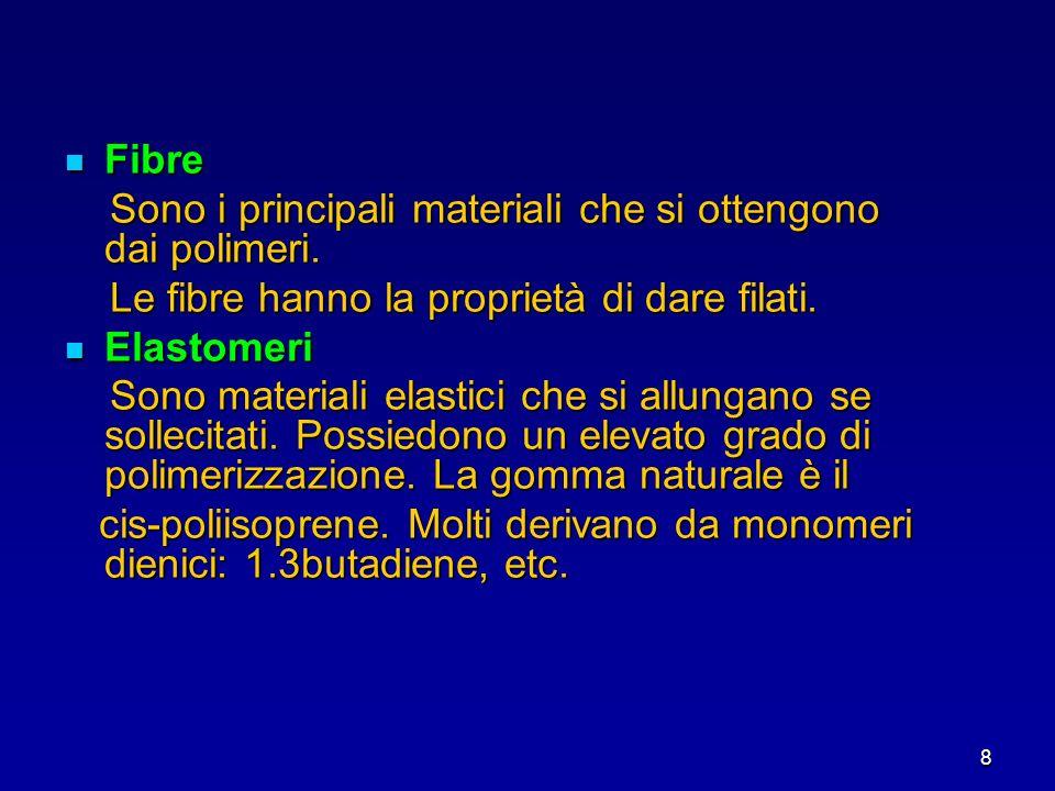Fibre Sono i principali materiali che si ottengono dai polimeri. Le fibre hanno la proprietà di dare filati.