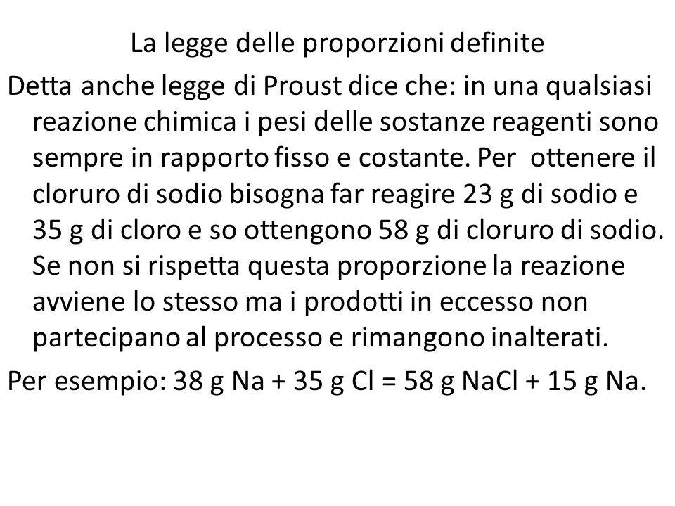 La legge delle proporzioni definite