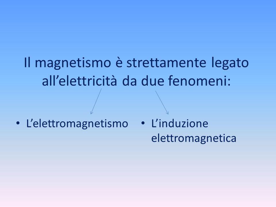 Il magnetismo è strettamente legato all'elettricità da due fenomeni: