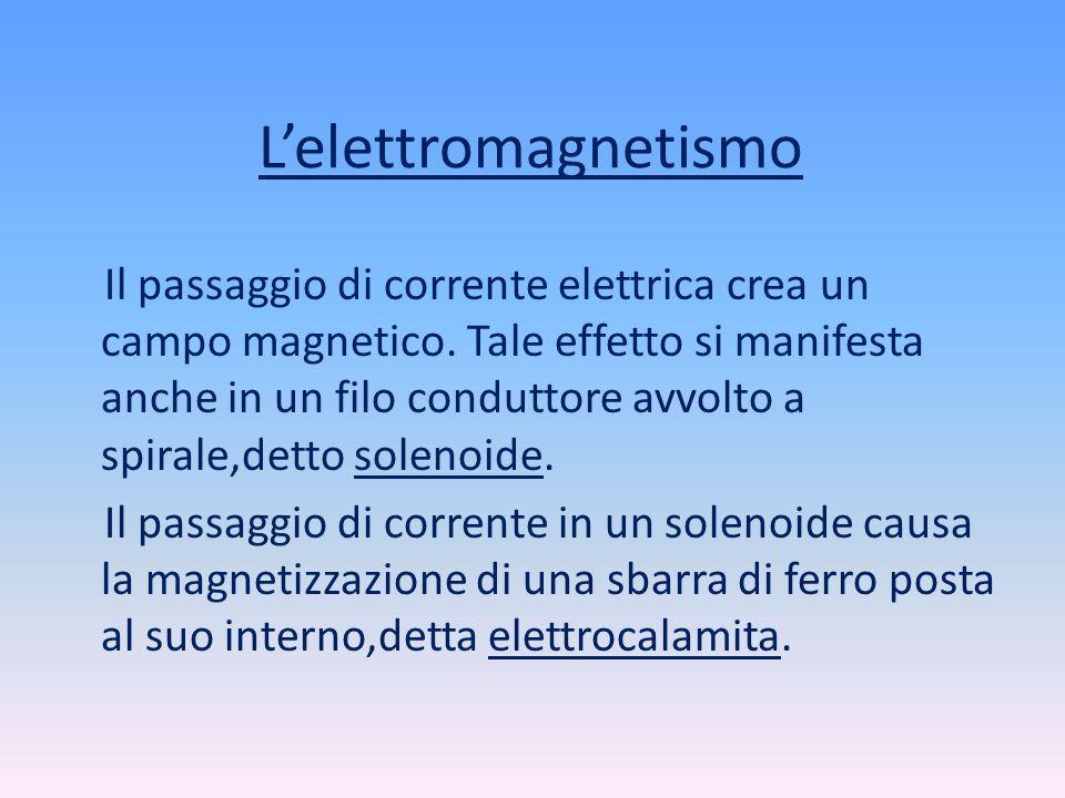 L'elettromagnetismo