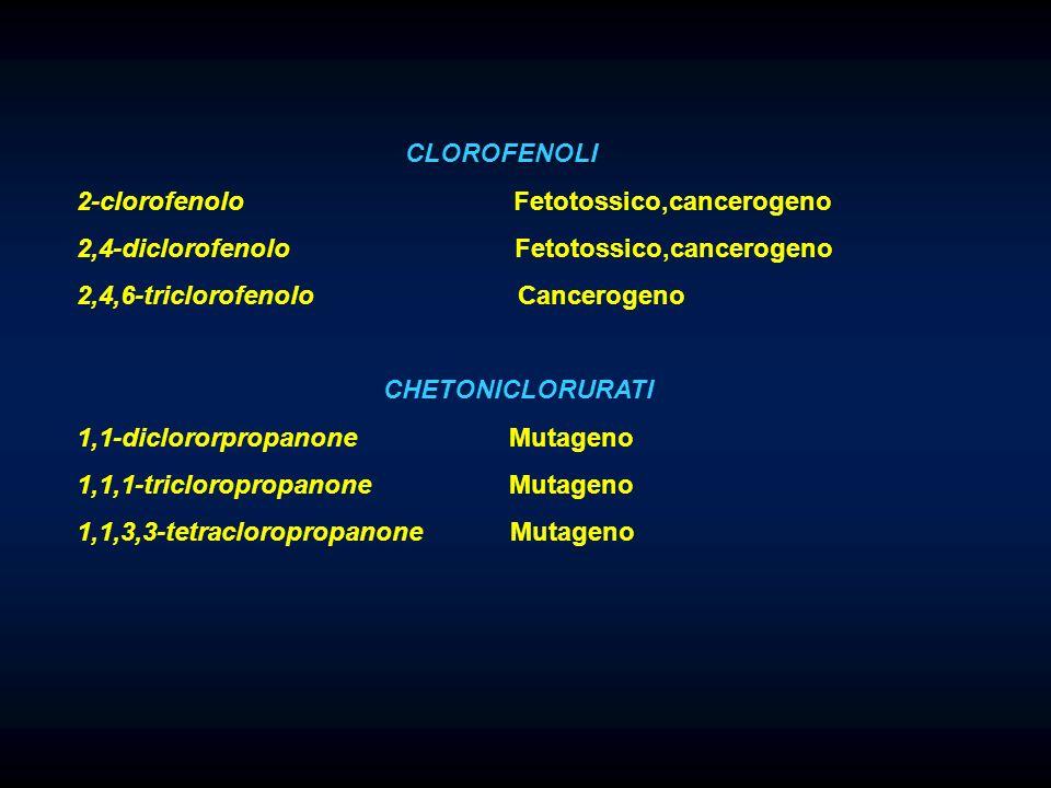 CLOROFENOLI 2-clorofenolo Fetotossico,cancerogeno.