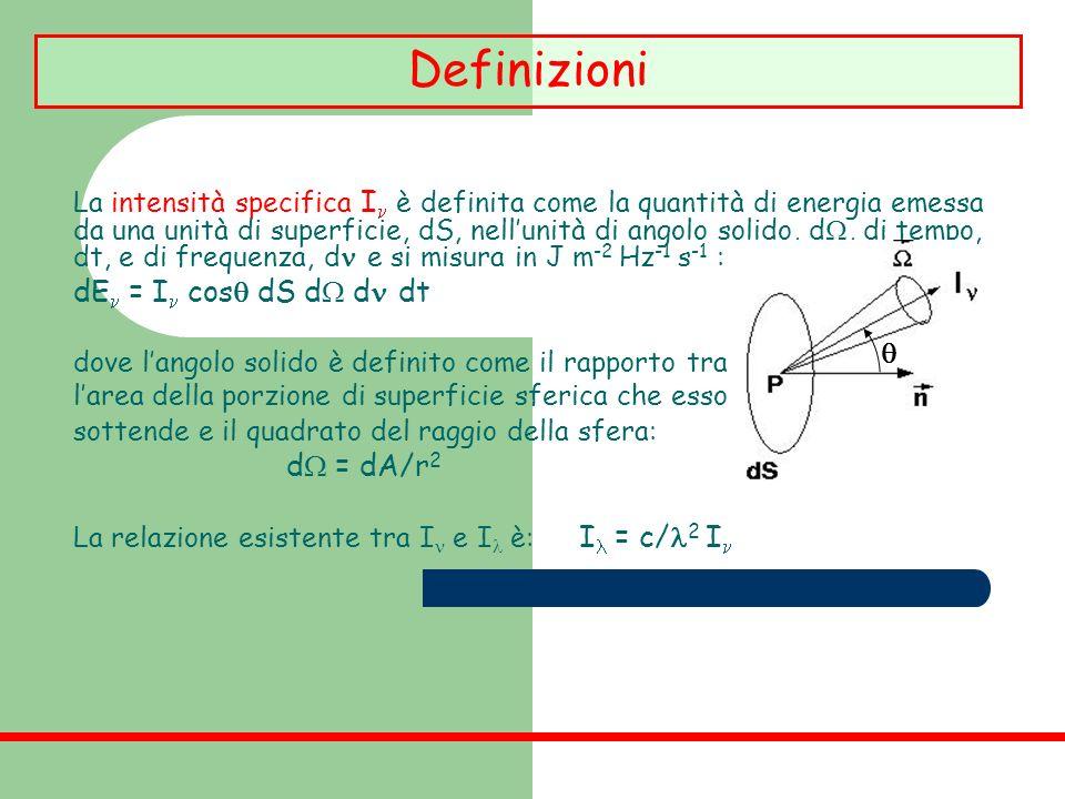 Definizioni dE = I cos dS d d dt d = dA/r2 
