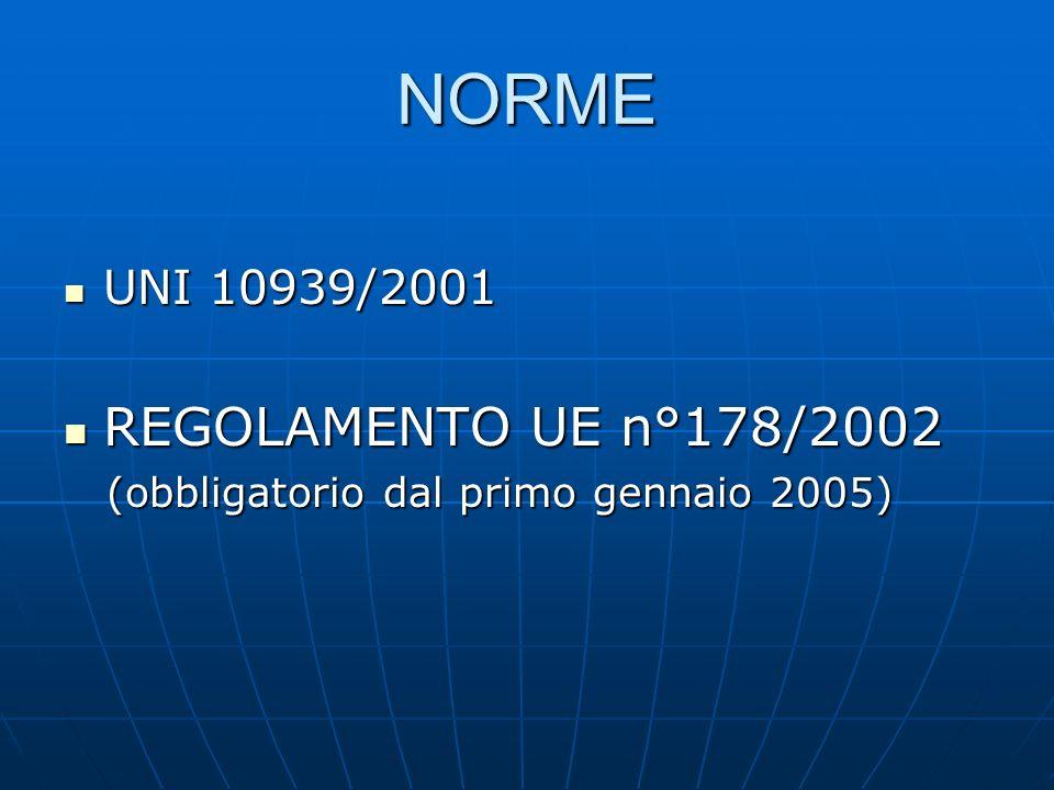 NORME REGOLAMENTO UE n°178/2002 UNI 10939/2001