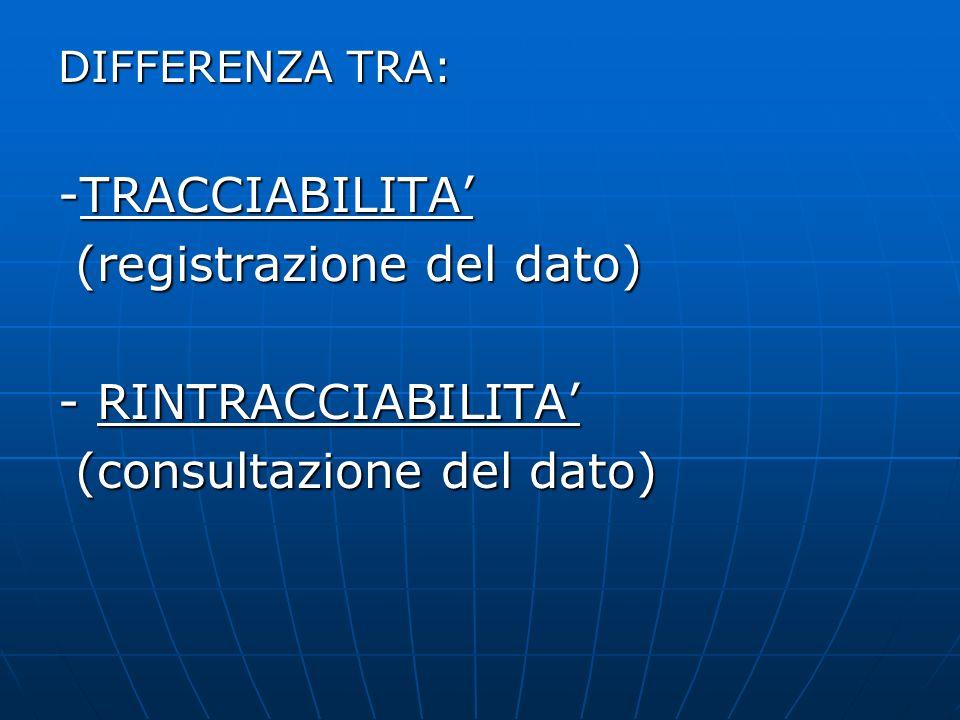(registrazione del dato) - RINTRACCIABILITA' (consultazione del dato)