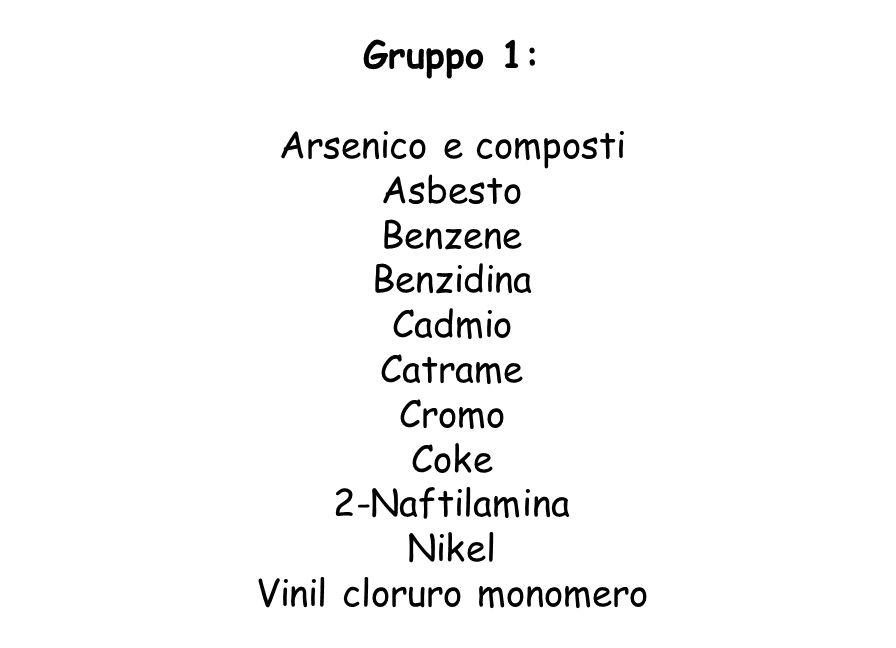 Gruppo 1: Arsenico e composti Asbesto Benzene Benzidina Cadmio Catrame Cromo Coke 2-Naftilamina Nikel Vinil cloruro monomero