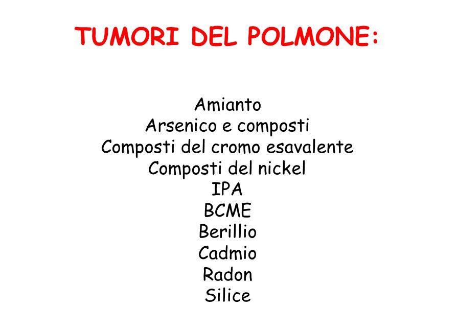 TUMORI DEL POLMONE: Amianto Arsenico e composti Composti del cromo esavalente Composti del nickel IPA BCME Berillio Cadmio Radon Silice