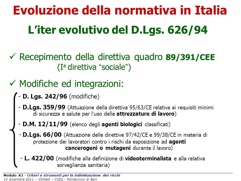 L'iter evolutivo del D.Lgs. 626/94