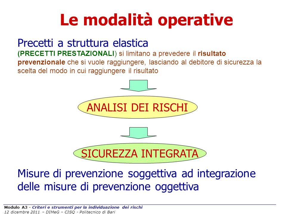 Le modalità operative Precetti a struttura elastica