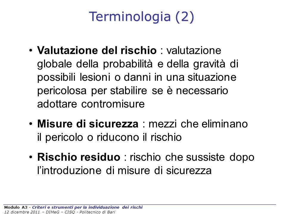 Terminologia (2)