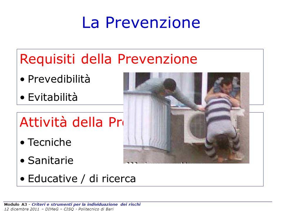 La Prevenzione Requisiti della Prevenzione Attività della Prevenzione