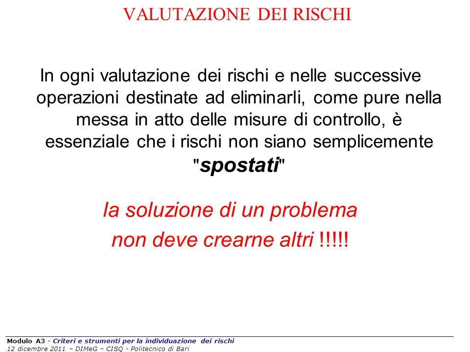 la soluzione di un problema non deve crearne altri !!!!!