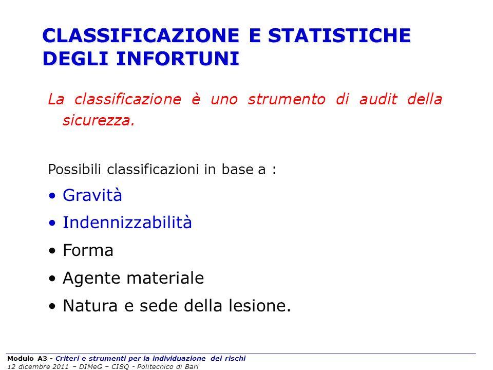CLASSIFICAZIONE E STATISTICHE DEGLI INFORTUNI