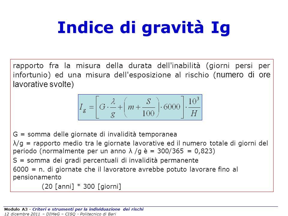 Indice di gravità Ig