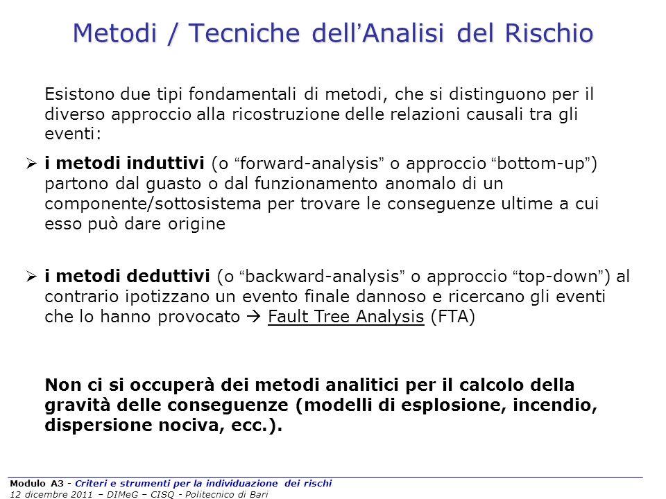 Metodi / Tecniche dell'Analisi del Rischio