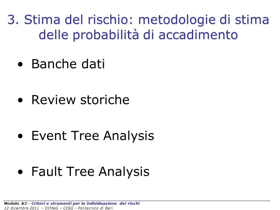 Modulo a3 criteri e strumenti per la individuazione dei for Stima dei costi del piano