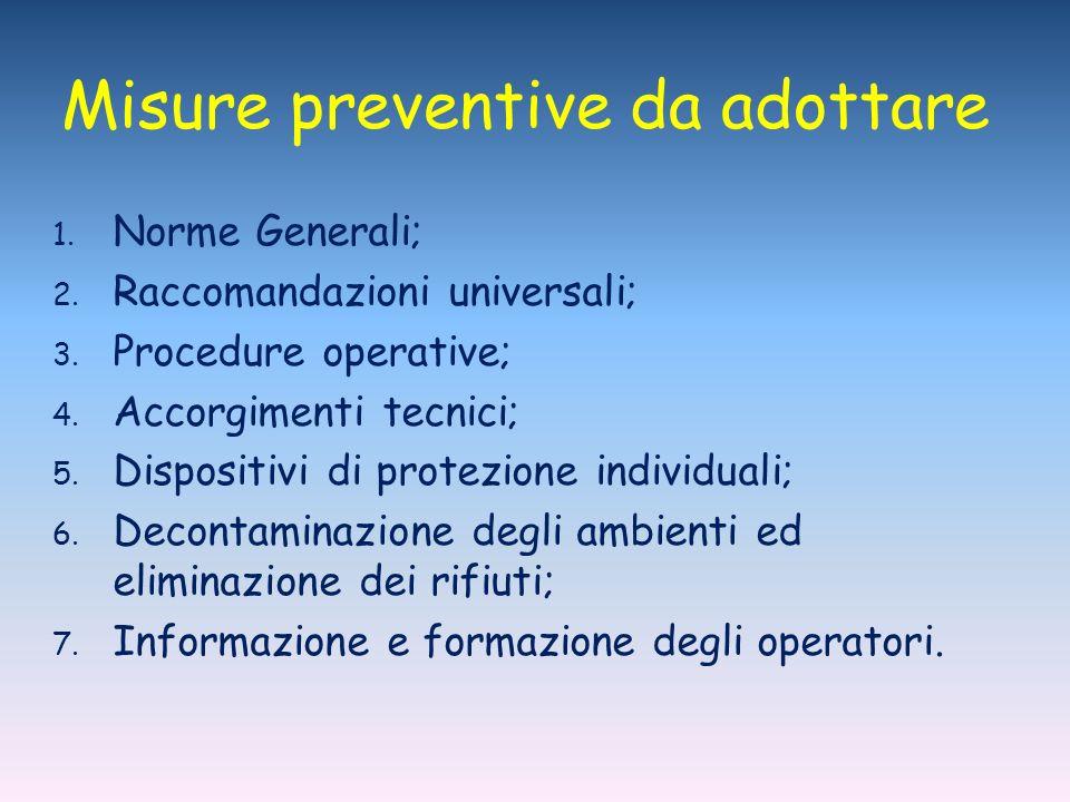 Misure preventive da adottare