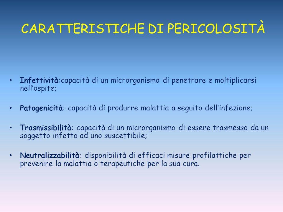 CARATTERISTICHE DI PERICOLOSITÀ