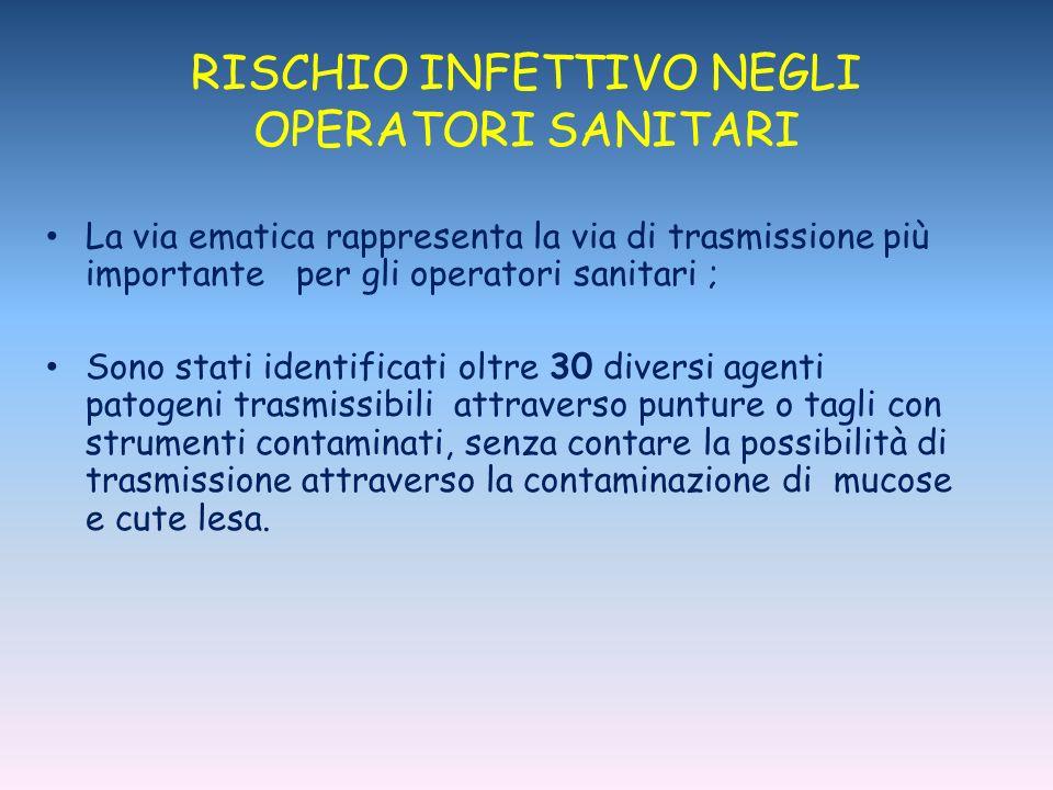 RISCHIO INFETTIVO NEGLI OPERATORI SANITARI