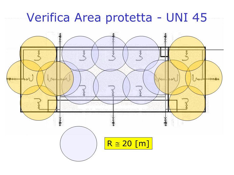 Verifica Area protetta - UNI 45