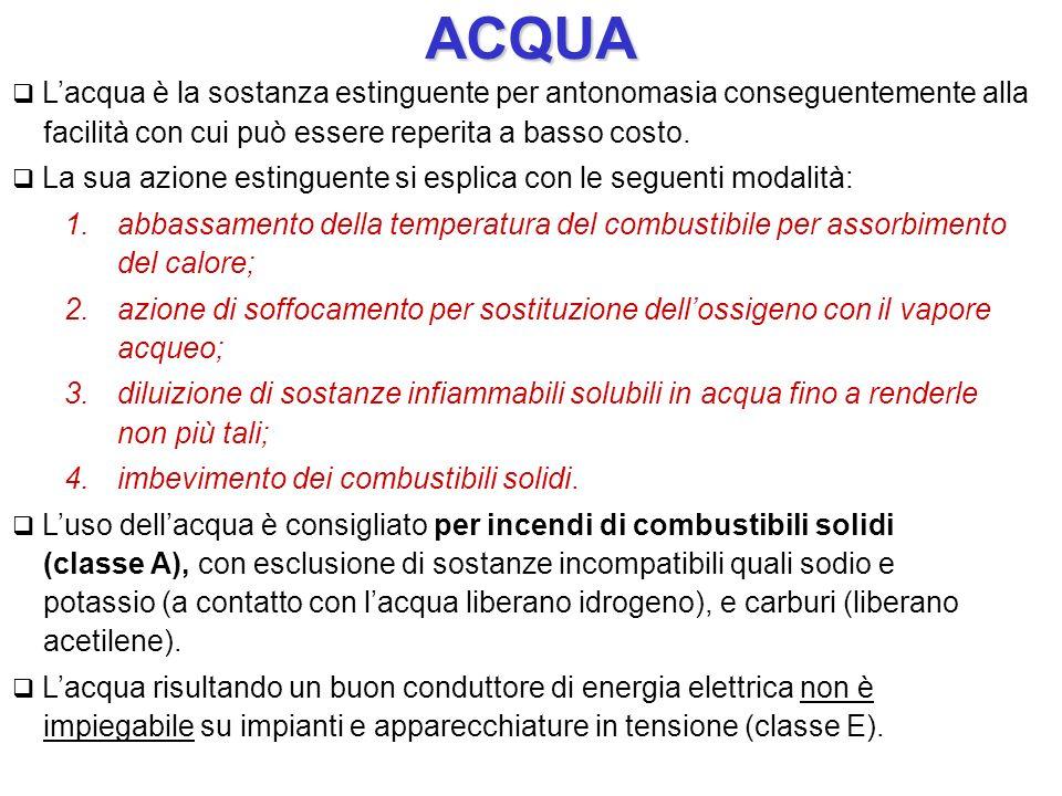 ACQUA L'acqua è la sostanza estinguente per antonomasia conseguentemente alla facilità con cui può essere reperita a basso costo.