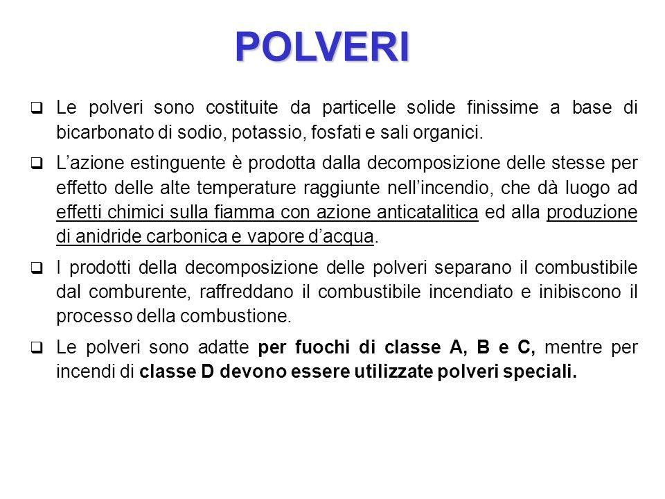 POLVERI Le polveri sono costituite da particelle solide finissime a base di bicarbonato di sodio, potassio, fosfati e sali organici.
