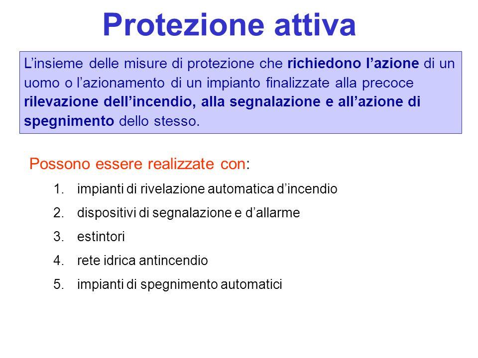 Protezione attiva Possono essere realizzate con: