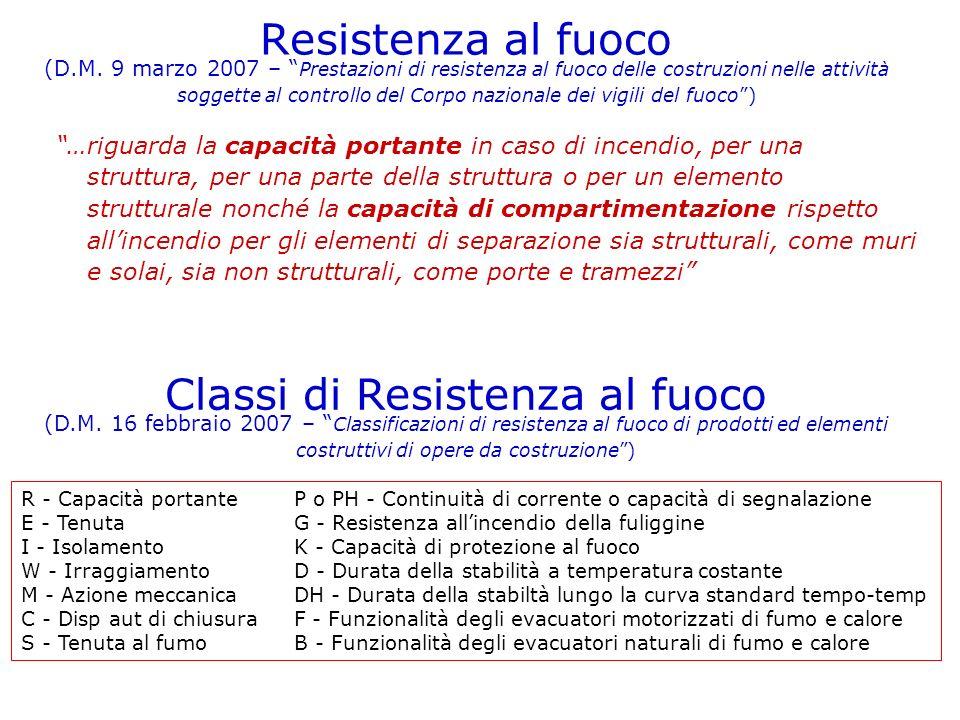 Resistenza al fuoco (D. M