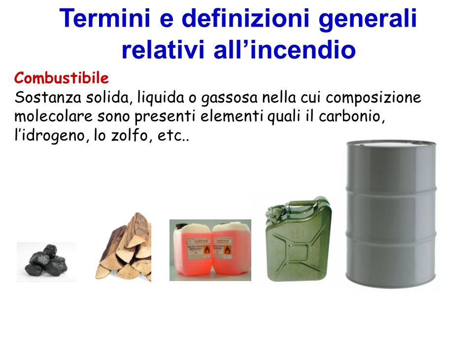 Termini e definizioni generali relativi all'incendio