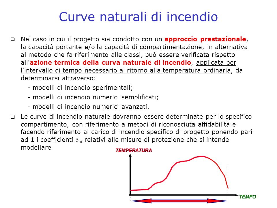 Curve naturali di incendio
